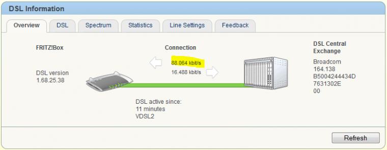 DSL Sync 88'000Kbit/s
